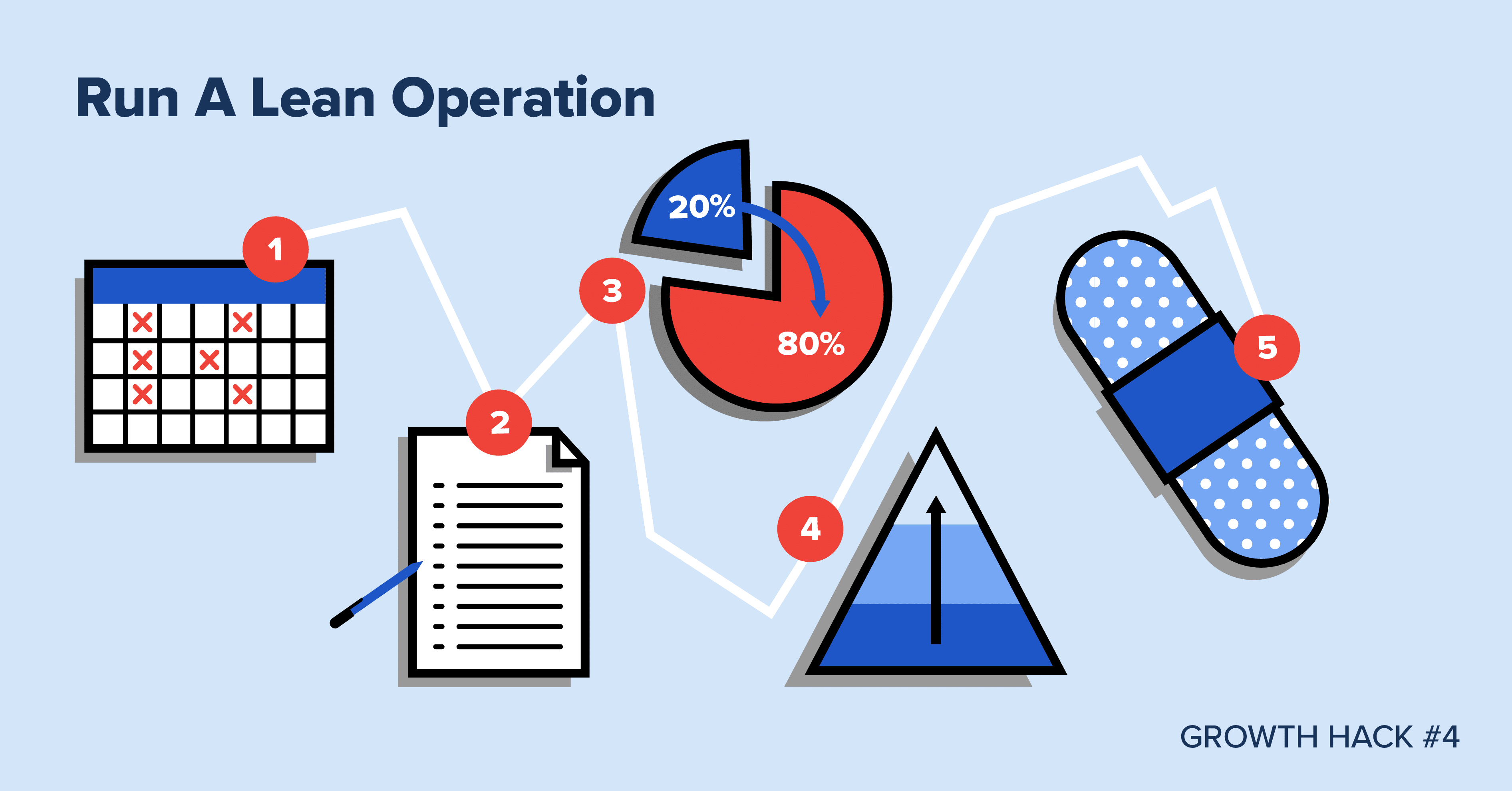 Growth Hack: Run a Lean Operation