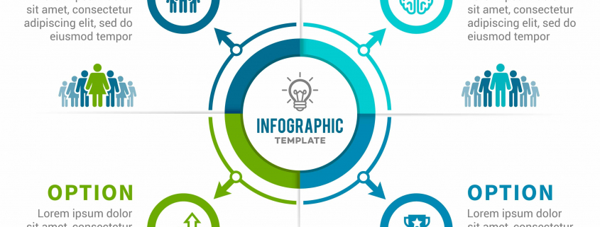 How to Create Compelling Infographics